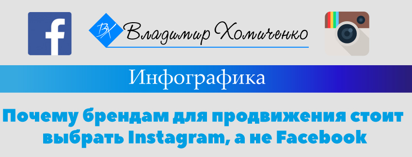 Instagram для продвижения бизнеса: как раскрутить свой бренд