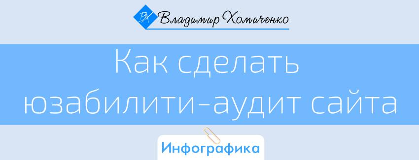 Юзабилити-аудит сайта: что это и как сделать бесплатно