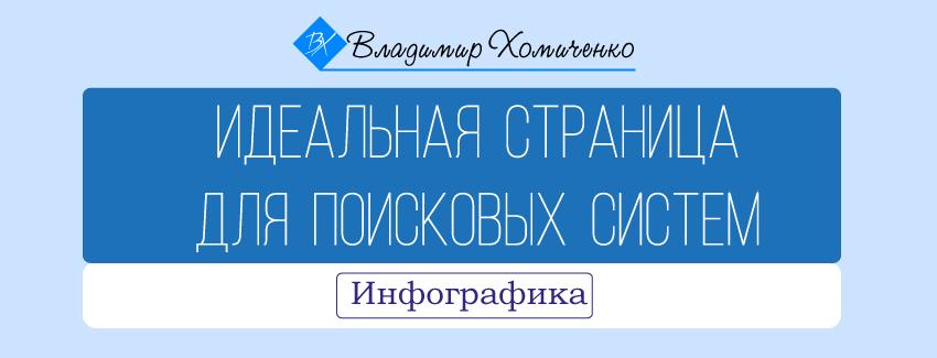 Идеальная SEO-страница сайта для Яндекса и Гугл