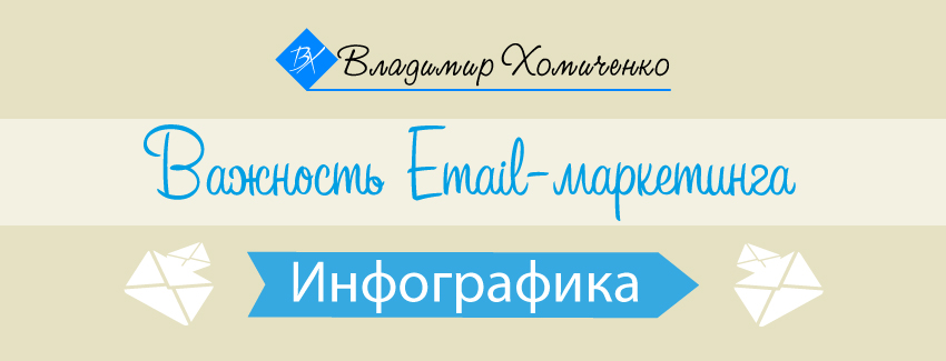 Важность E-mail-маркетинга