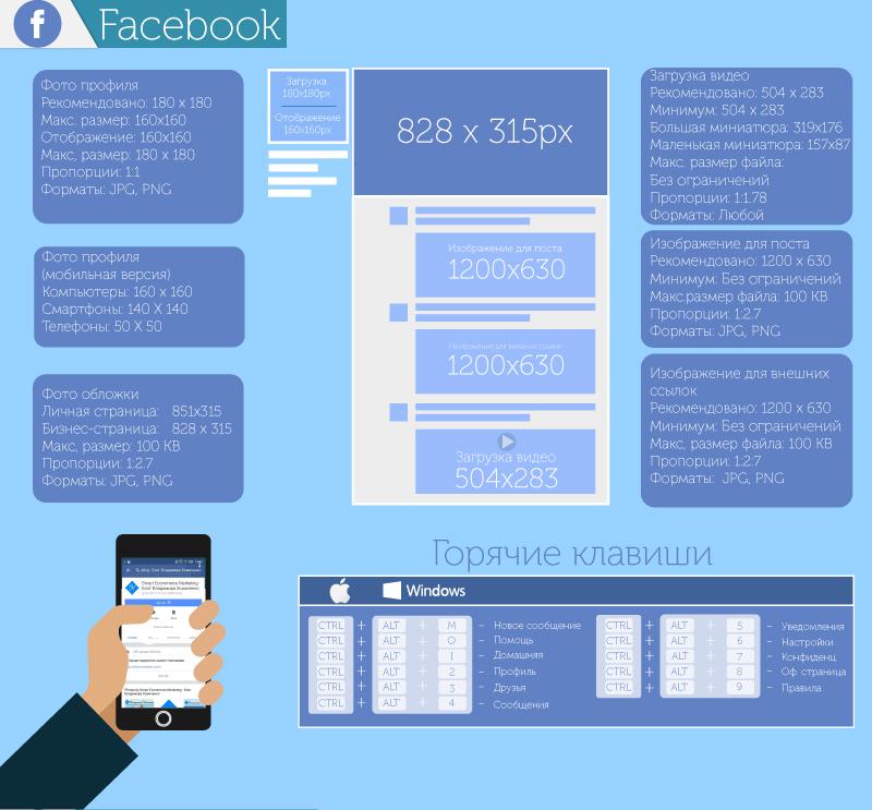 Размеры картинки в фейсбук