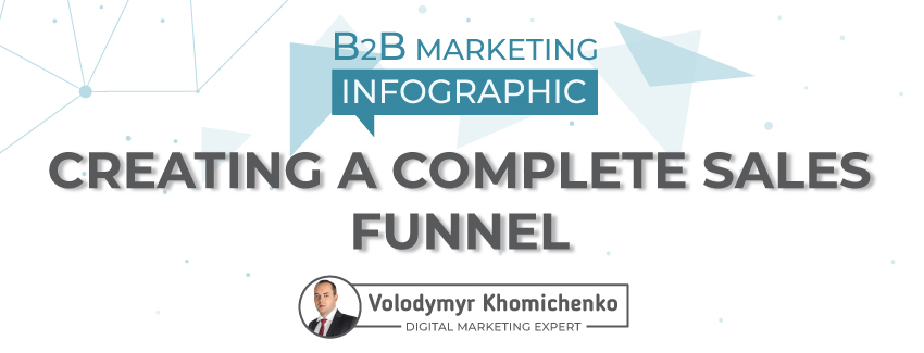 Infographic - Creating a Complete Sales Funnel